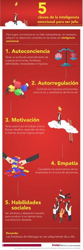 inteligencia-emocional-jefe-equipo-ventas